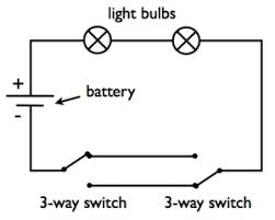 video animation dc three way switch showing current flow by