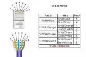 cl b wiring diagram cat6 cable cat6 connector diagram cat5