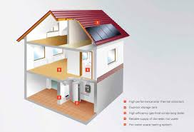 helping homeowners to become energy efficient the ellsworth