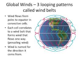 global wind belts patterns patterns kid
