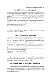 resume template administrative w experience project 211 lancaster hb of competency mapping
