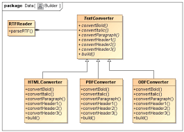 builder pattern in java 8 thornydev factories and builders idioms and patterns