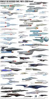star trek ships engineering 102a starship recognition protocols