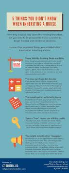things you need for house 5 things you didn t know when inheriting a house sell your home