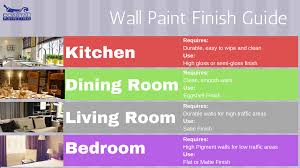 what is the best paint finish to use on kitchen cabinets the best paint for your home s walls coastal painting services