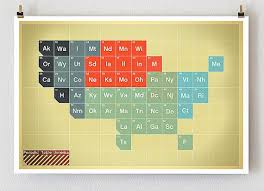 Science Is Awesome Periodic Table Of Elements Eva Shower Curtain 31 Best Periodic Tables Of Awesomeness Images On Pinterest