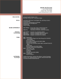 Resume Samples Graphic Designer by Resume Sample Artist Resume