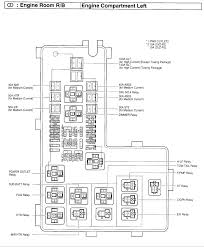 tundra fuse diagram 2002 wiring diagrams instruction