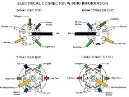wiring diagram awesome 10 of 7 way wiring diagram instruction
