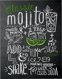 cadre deco pour cuisine cadre deco pour cuisine tableau recette cocktail mojito cuisine