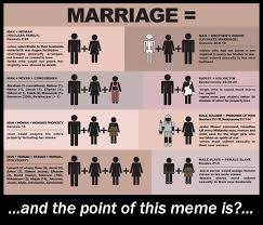 Marriage Memes - marriage meme fail 皓 art life notes