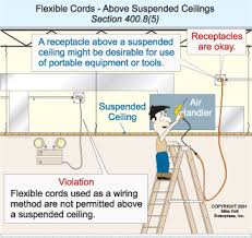 code quandaries electrical construction u0026 maintenance ec u0026m