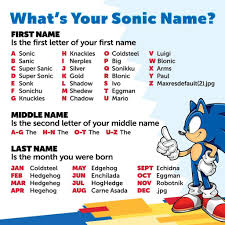 sonic 2 guide choose a sonic name sonic the hedgehog know your meme