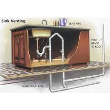 kitchen island vent barbers loop sink venting kitchen island not theedlos