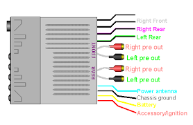 car audio wiring aftermarket stereo diagram color codes for