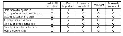 gap analysis definition process and worksheet