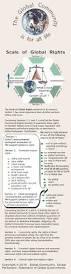 global parliament u0027s constitution short version