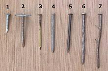 nail fastener wikipedia