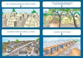 toolkit for urban water supply projects