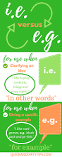 quotation marks before or after period uk i e versus e g rules and sample sentences grammar