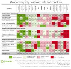 european countries with the best gender equality at work