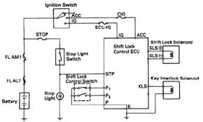 allison transmission wiring diagram ecu allison 3200 transmission