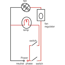 electrical wire connections standard lamp and fan wiring diagram
