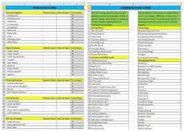 excel inventory control template excel stock control template free