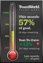 sales goal thermometer by garconis d567h7z png 620 905 pixels