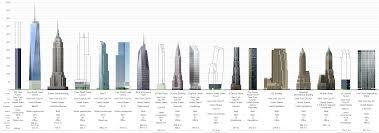 40 square meters to feet 40 meters to feet stabygutt