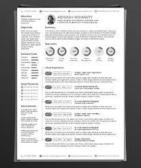 40 professionally designed free resume templates u2013 design sparkle