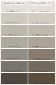 best grey paint colors 2017 how to choose the perfect grey paint color claire brody bathroom