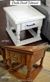 make your next diy home makeover project easier with this