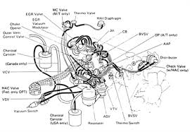 solved i need an efi vacuum fixya