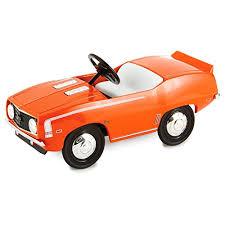 1969 camaro ss parts price comparison for 1969 camaro ss parts rodgercorser