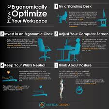 How Often Should You Stand Up From Your Desk Versadesk Compared To Varidesk Ceos Choose Push Button Electric
