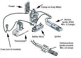 basic electrical wiringbasic electrical wiring project beginner