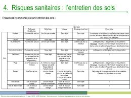 nettoyage cuisine collective protocole de nettoyage d une cuisine amazing cheap formation with