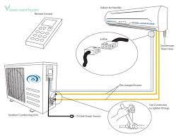goodman air handler wiring diagram the brilliant carlplant