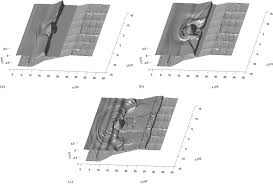 boussinesq models and their application to coastal processes