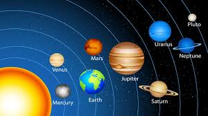 solar system for kids planets for kids solar system planet