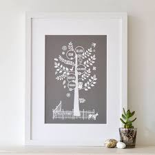 personalised family tree print with names by ant design gifts