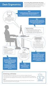 Ergonomic Desk Position Desk Ergonomics Correct Setup Diagram Infographic Pdf