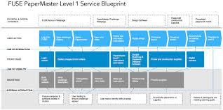 Online Blueprints by Loft