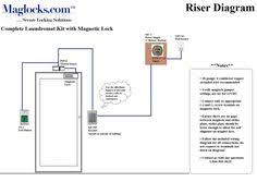 home theater wiring diagram click it to see the big 2000 pixel