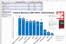Spreadsheet Charts 20 Excel Tips For Becoming A Spreadsheet Pro Pcmag Com