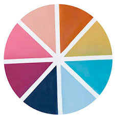 interior paint ideas and schemes from the color wheel