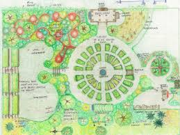 permaculture garden layout garden layout ideas design home x summer only backyard vegetable