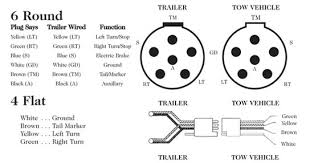 trailer wiring diagram 4 way plug wiring diagram and schematic