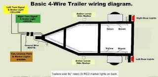 trailer lights troubleshooting 7 pin trailer connector pinout diagrams 4 6 7 pin connectors throughout